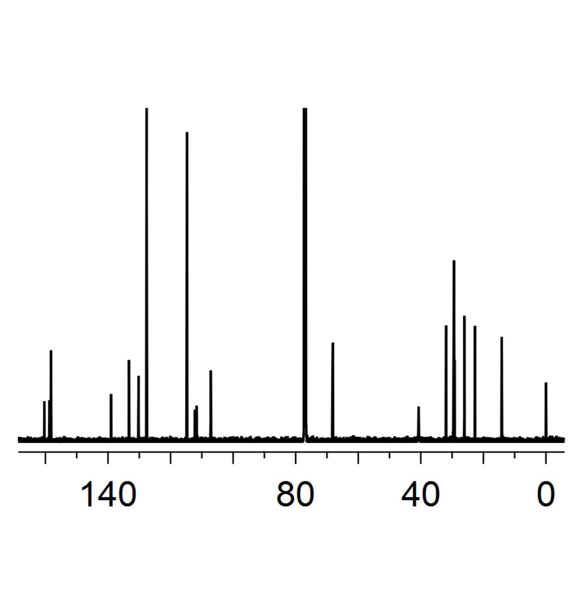 13C-NMR (c)