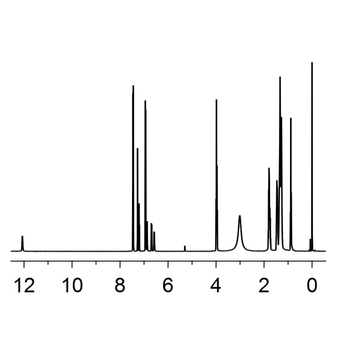 1H-NMR (c)