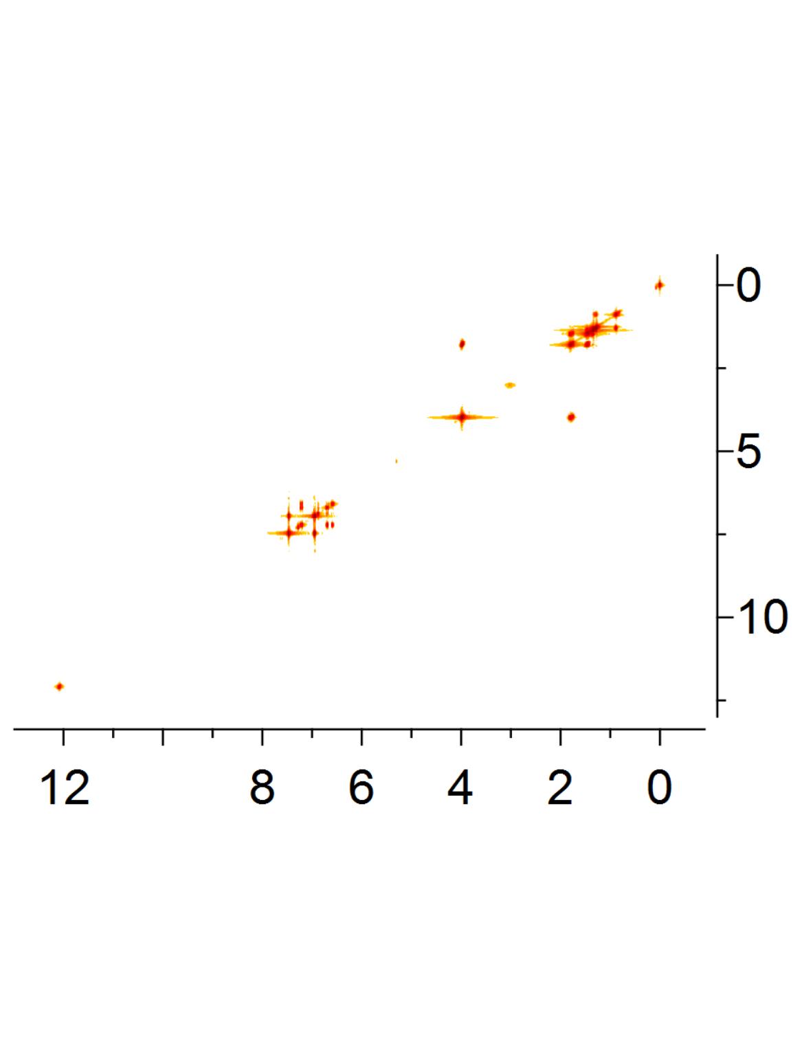 2D-NMR (c)